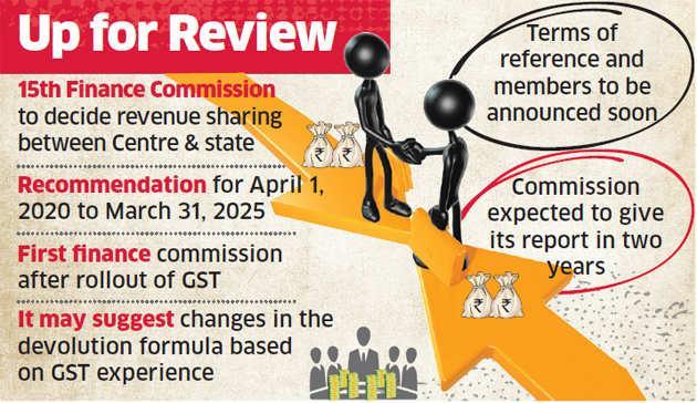 Image result for finance commission