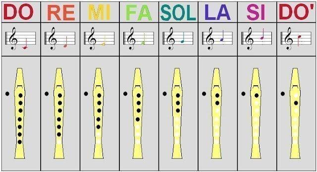 https://colegiohelicon.org/blogs/muchamusica/wp-content/uploads/sites/16/2014/03/resultado_notas1.jpg