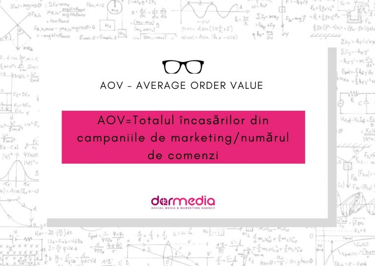 AOV este  suma medie pe care un client o cheltuie de fiecare dată când plasează o comandă în magazinul tău online
