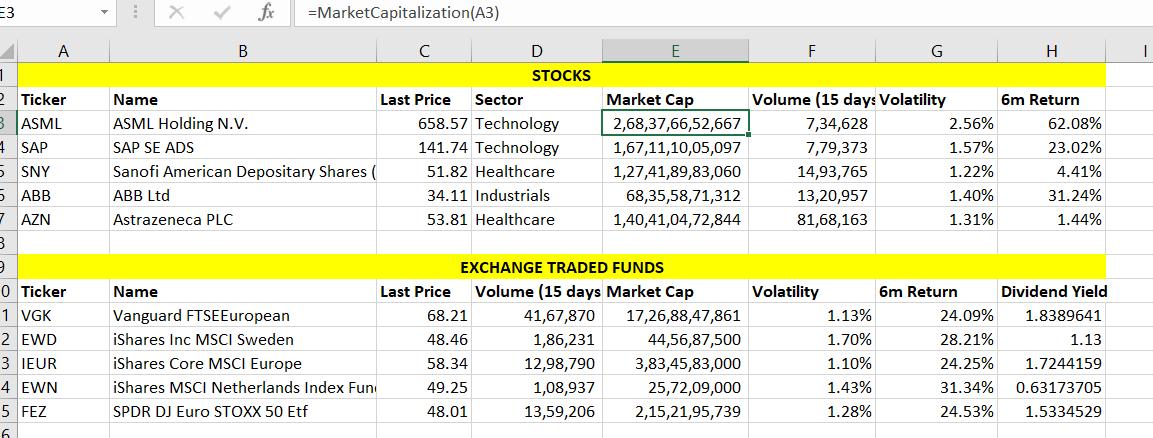 European Stock
