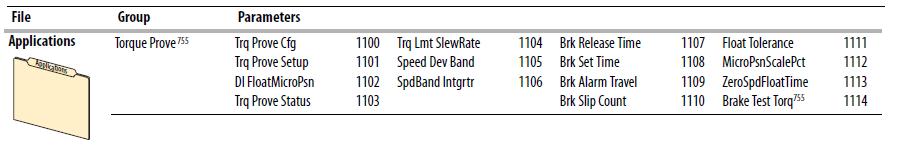 Parámetros relacionados al Torque Prove PowerFlex 755