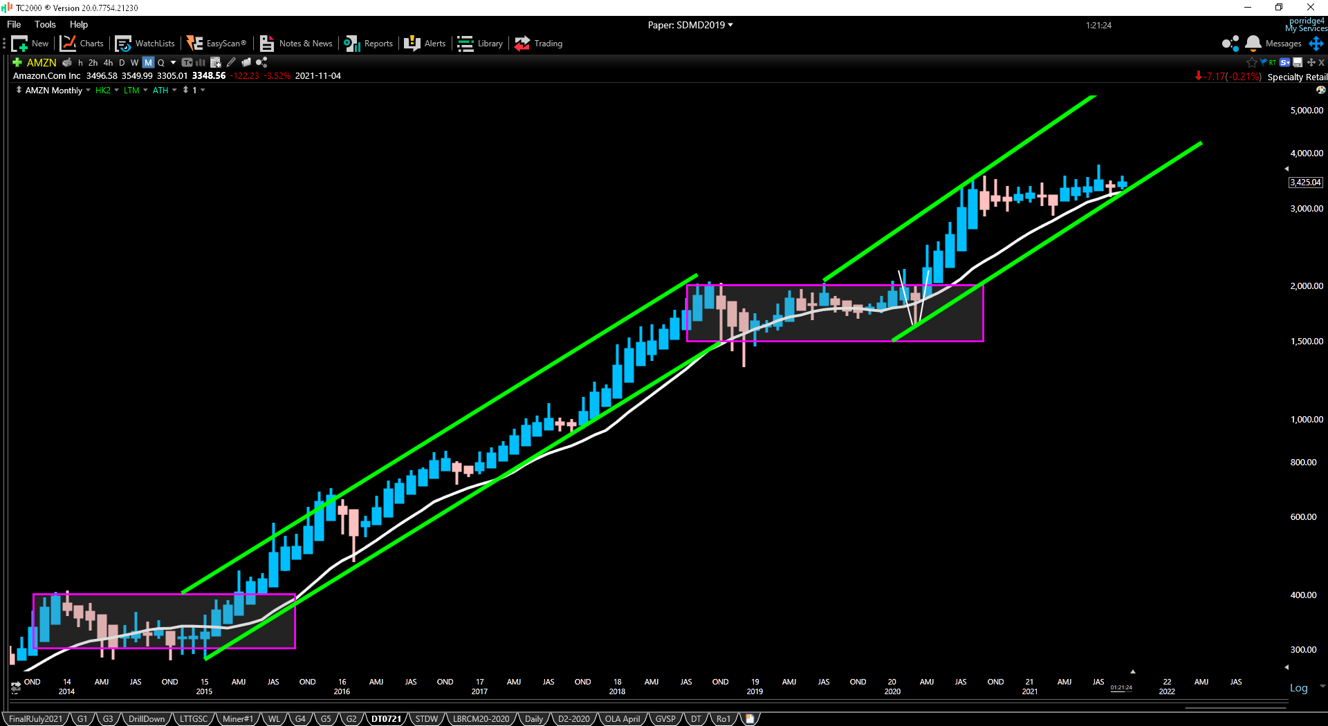 Graphical user interface, chart, line chart Description automatically generated