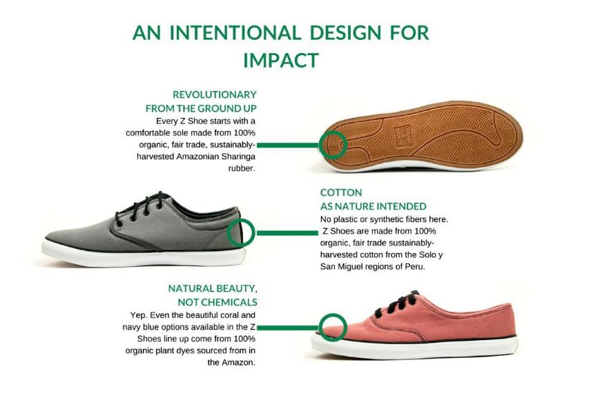 Z Shoes Fashion Revolution Week stylewise-blog.com