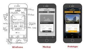 Difference between Wireframe, Mockup and Prototypes - YelloStack