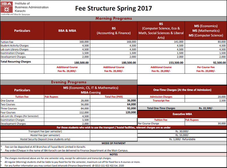 Fee Structure Fall - 2017