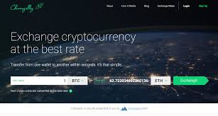 Image result for changelly