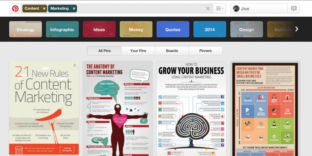 Pinterest: the Ultimate Salvation to Exclusive Market Strategy