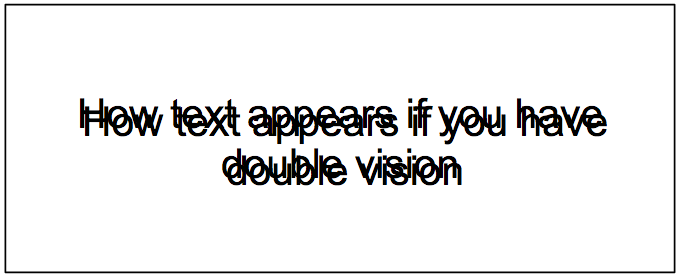 How text appears if you have double vision