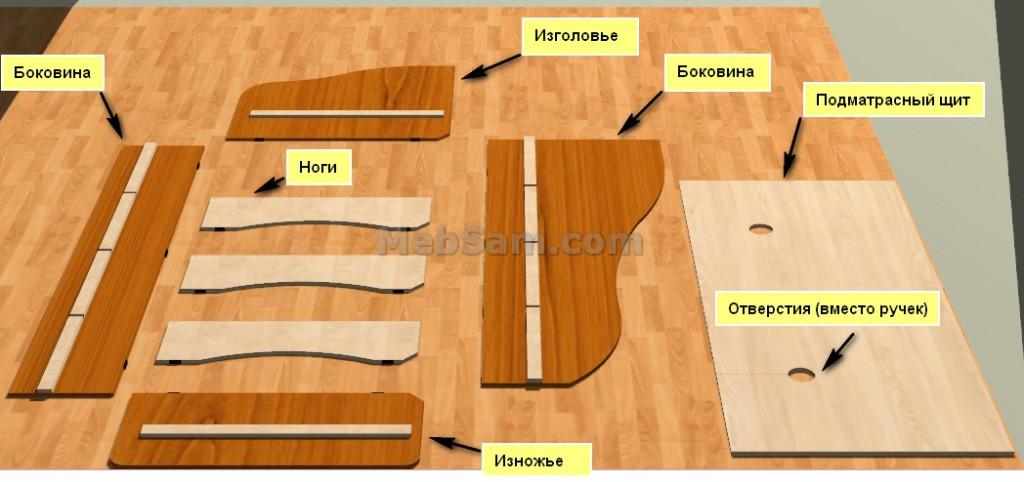 Односпальная кровать из ЛДСП, детали