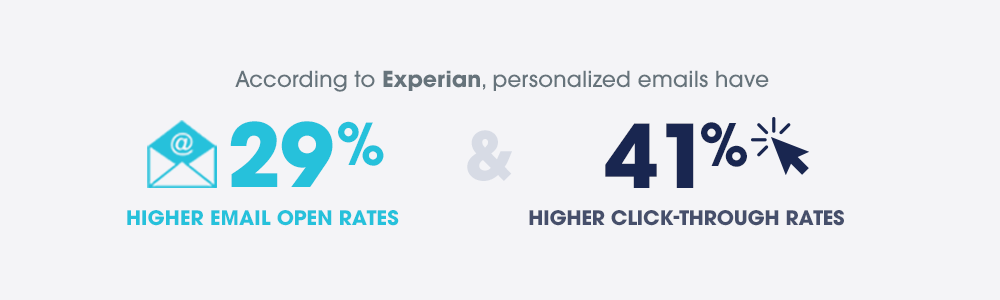 Keep emails interesting & personalized customer experience