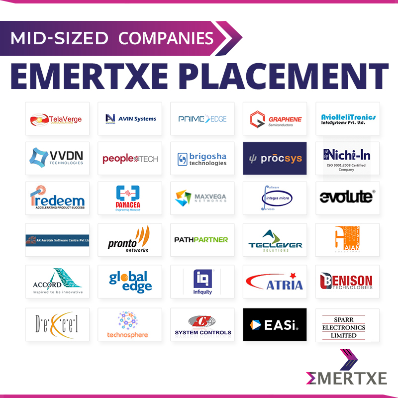 Embedded System training and placement and recent companies | Mid size company list