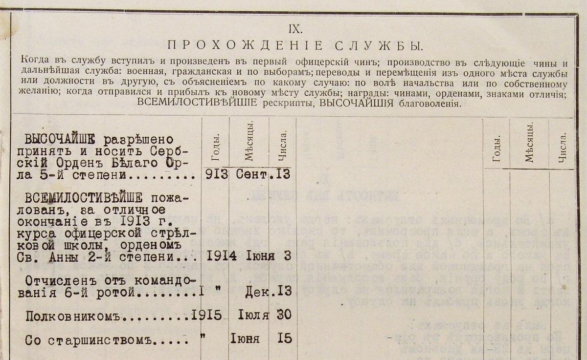 Послужний список Михайла Омеляновича-Павленка. Вересень 1915 року. Всі дати – за старим стилем