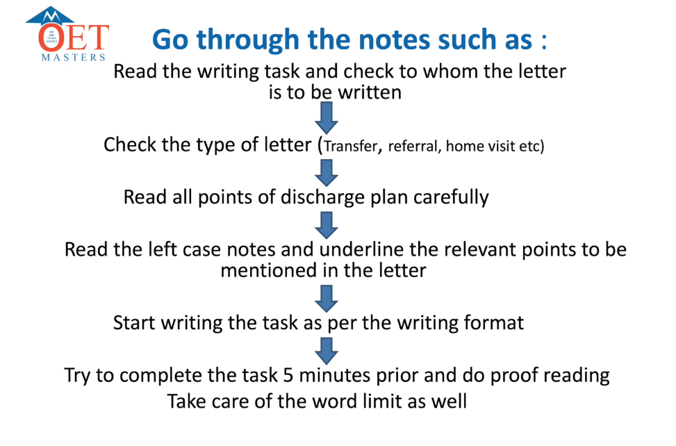 oet-writing-tips-how-to-get-an-a-on-writing-subtest-1