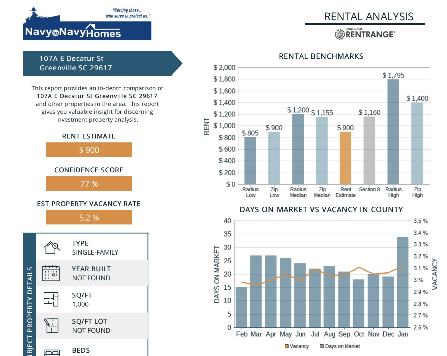 Jacksonville, FL Rental Property Assessment