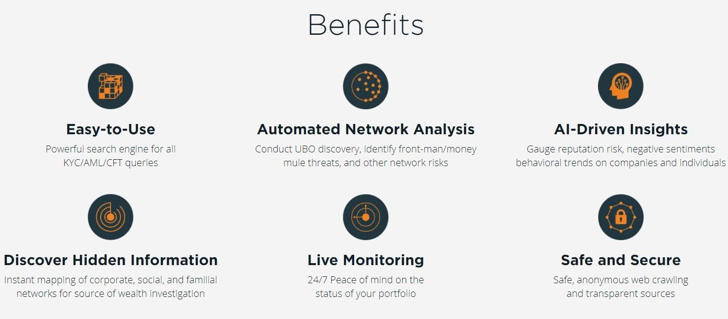 Financial Investigation Software - CoWebs