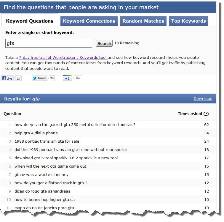 Что спрашивают клиенты у поисковика?
