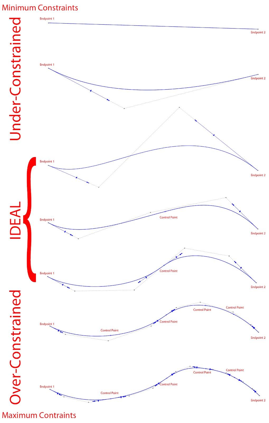 Splines.jpg