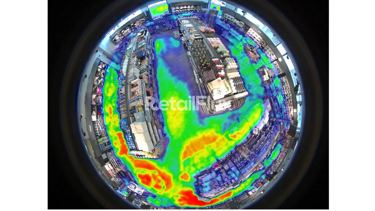 smart video analytics retail-flux