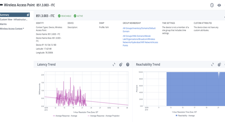 Latest in NetOps Fault and Performance Monitoring for Cisco Meraki