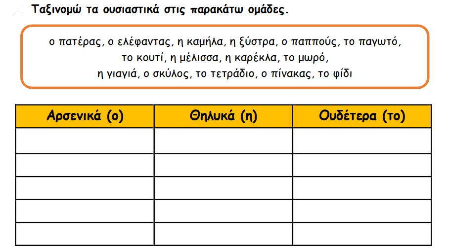 C:\Users\dgigo\Downloads\Screenshot_2021-01-10 Ουσιαστικά pdf(1).png