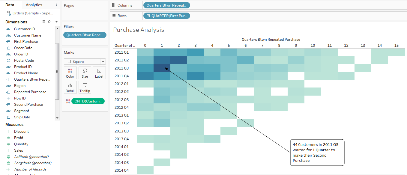LOD in Tableau Use Case 4 - Customer Second Purchase Analysis 46
