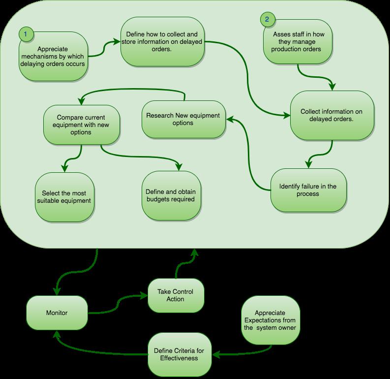 Conceptual Model2.png