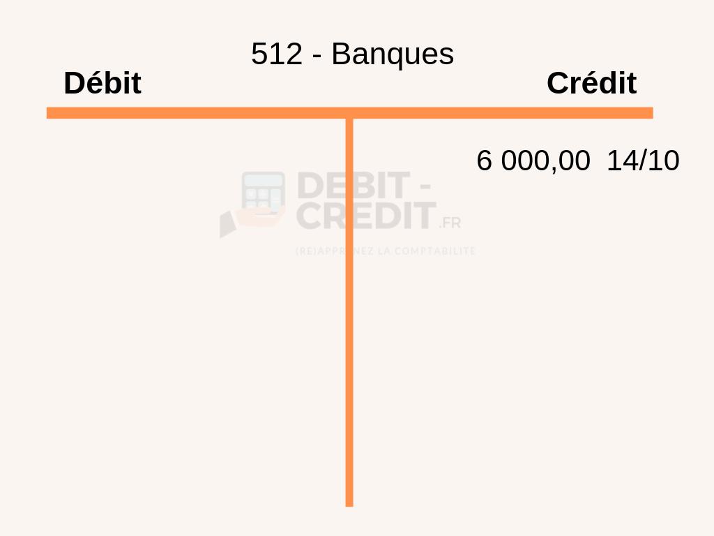 debit-credit.fr :  écritures comptables passif compte en T contrepartie