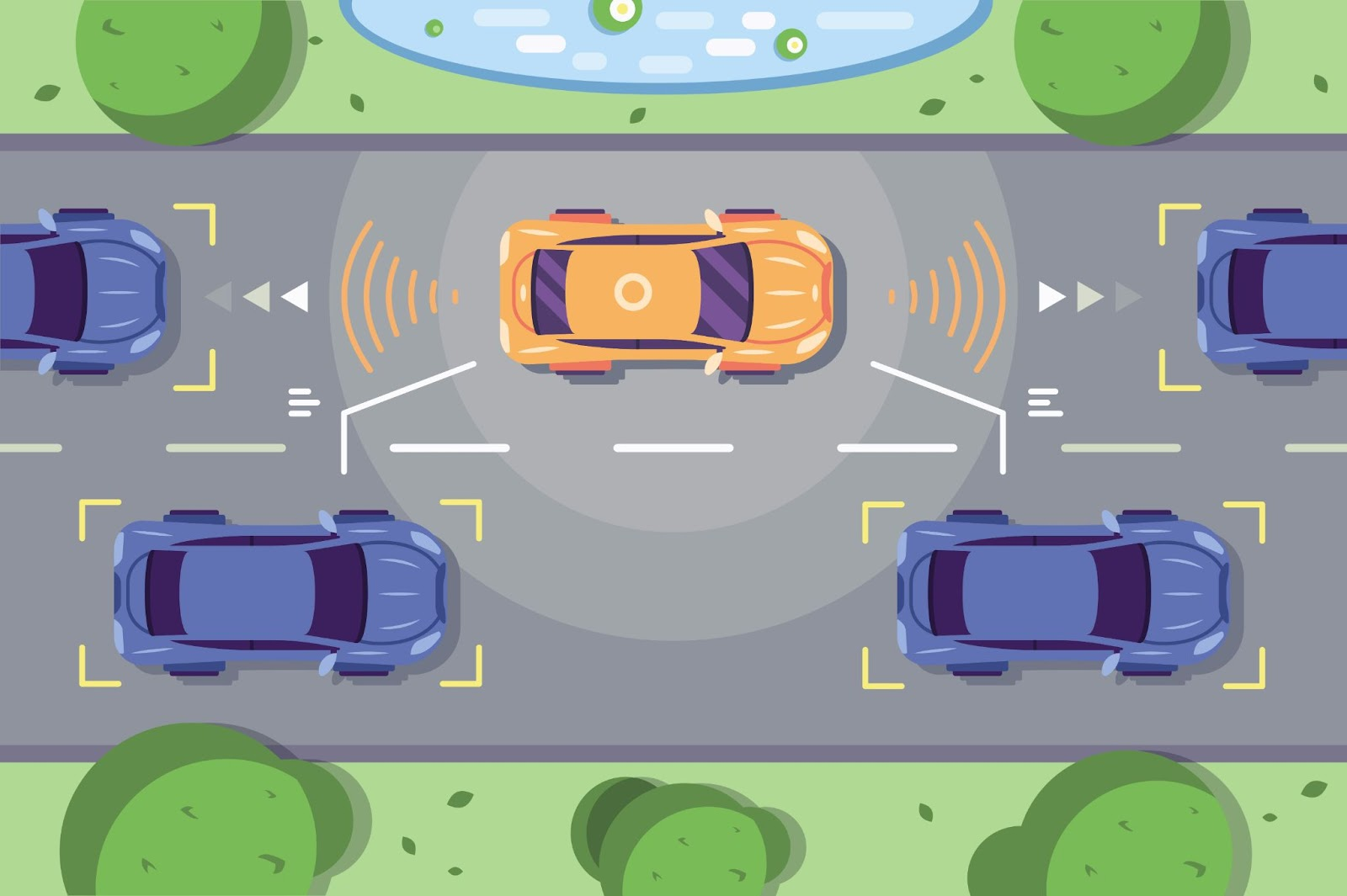 Localization in self-driving car.