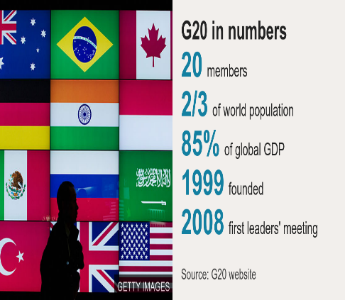 Chart showing key numbers of the G20 group.