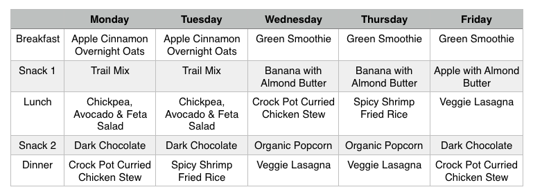 photo 1 - meal plan example .png