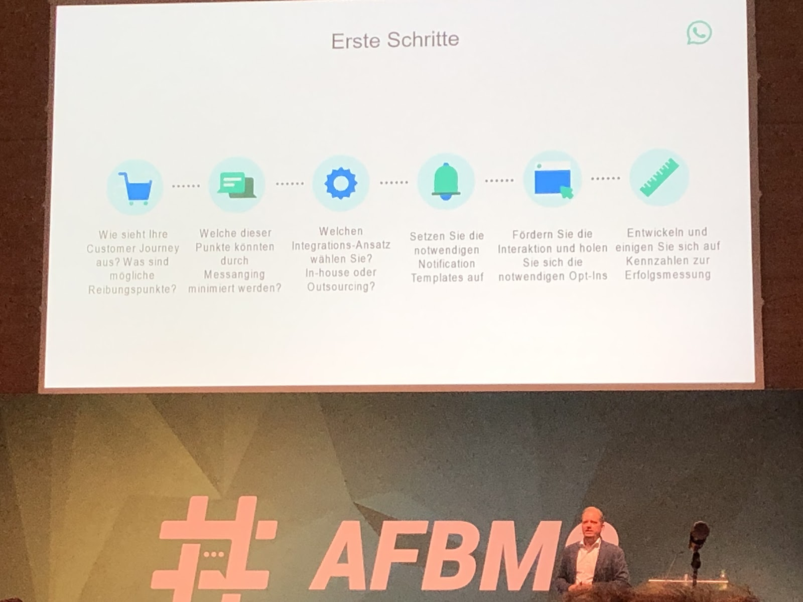 AFBMC WhatsApp Erste Schritte