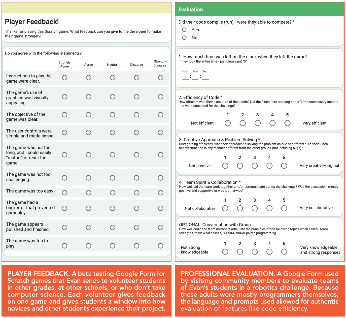peer and community feedback forms