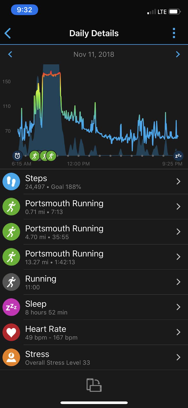 Road Trail Run: Garmin Instinct Review: Run and Outdoor