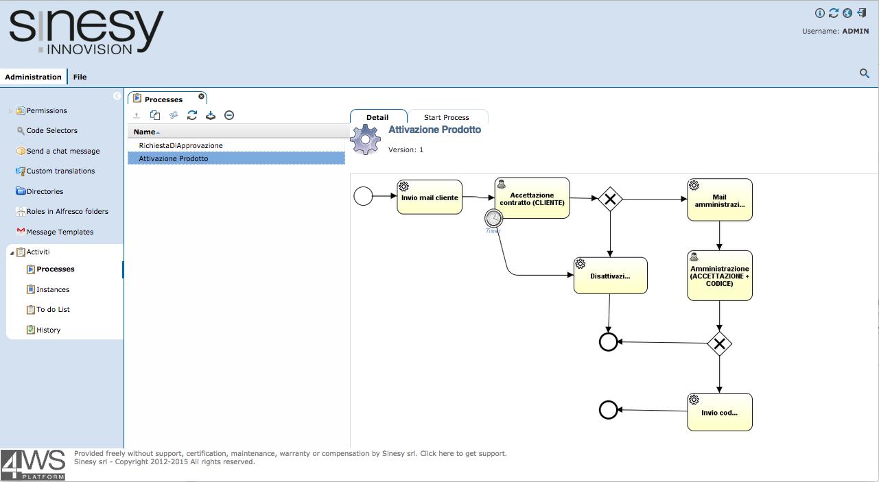 4WS Platform & Activiti BPM - DZone Java