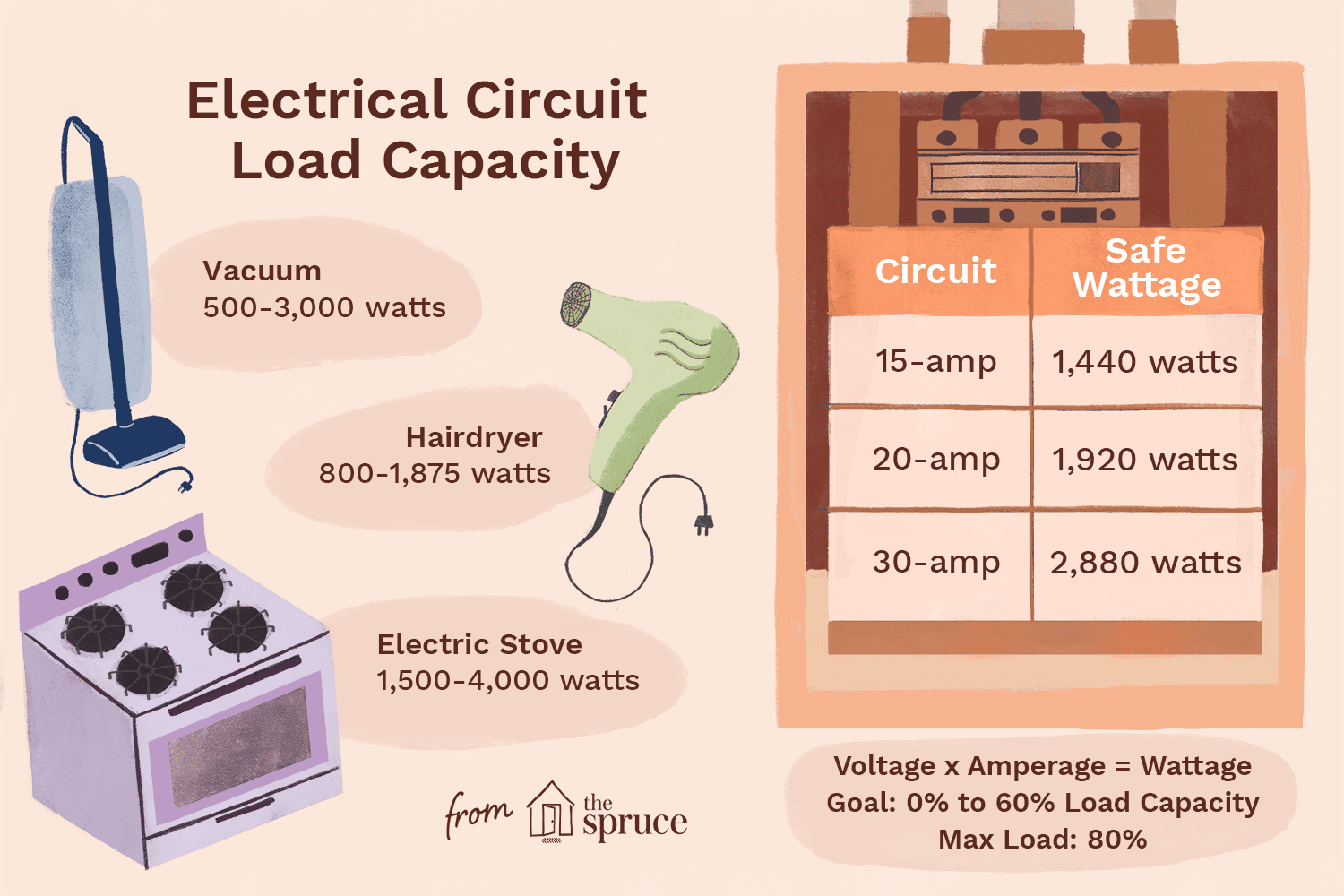 electricity load determine.png