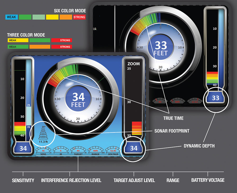 MarCum Digital sonar read out explained