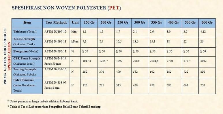 Spesifikasi non woven polyester (PET)