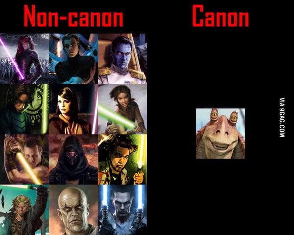 Non-Canon vs Canon