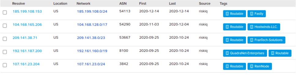IP-адреса, связанные с  coinbene.team