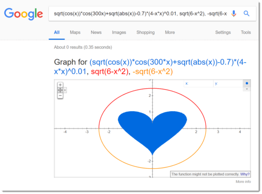 google easter egg: blue heart graph