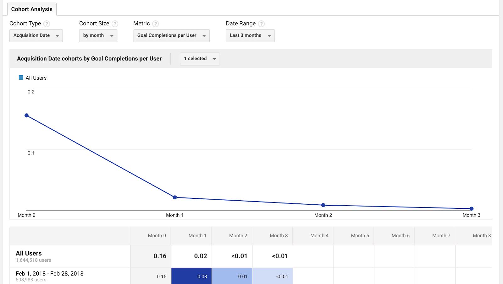 Cómo hacer un análisis de cohorte en Google Analytics para segmentar mejor tu tráfico - cOFdv9snNQpjhPljeG6CQu8lmJKam6drctWAiWcCWNIXnTmHxsvmiwya2naRKwfbu egyWUadBGJtLwxJGIqLplZdwJg5jpboqANbDTTmQjO7WDlg7J6 dJ44WFwQcc8idZA4YJz