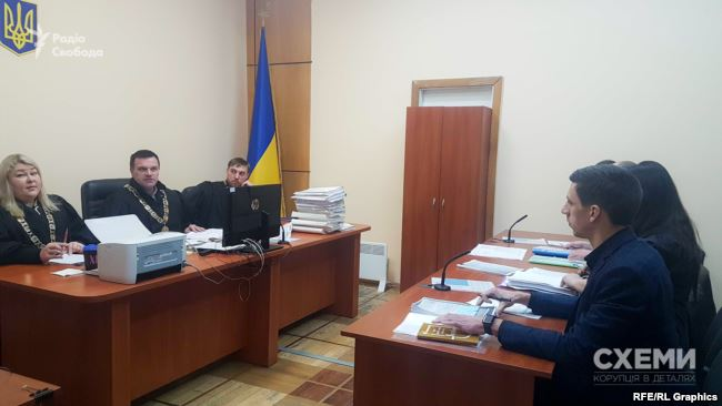 19 березня суд у Києві почав розглядати апеляційну скаргу ДМСУ та СБУ на рішення першої інстанції, яке повернуло статус біженця Юрченку