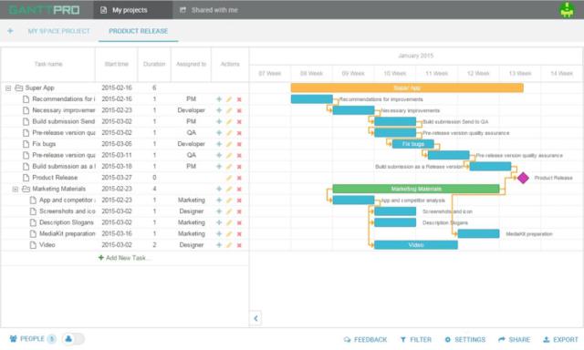 gantt chart software ganttpro screenshot