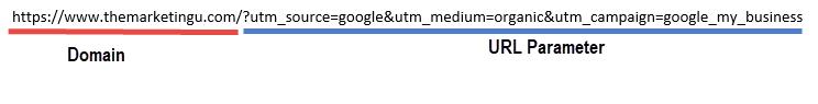 shows utm parameters