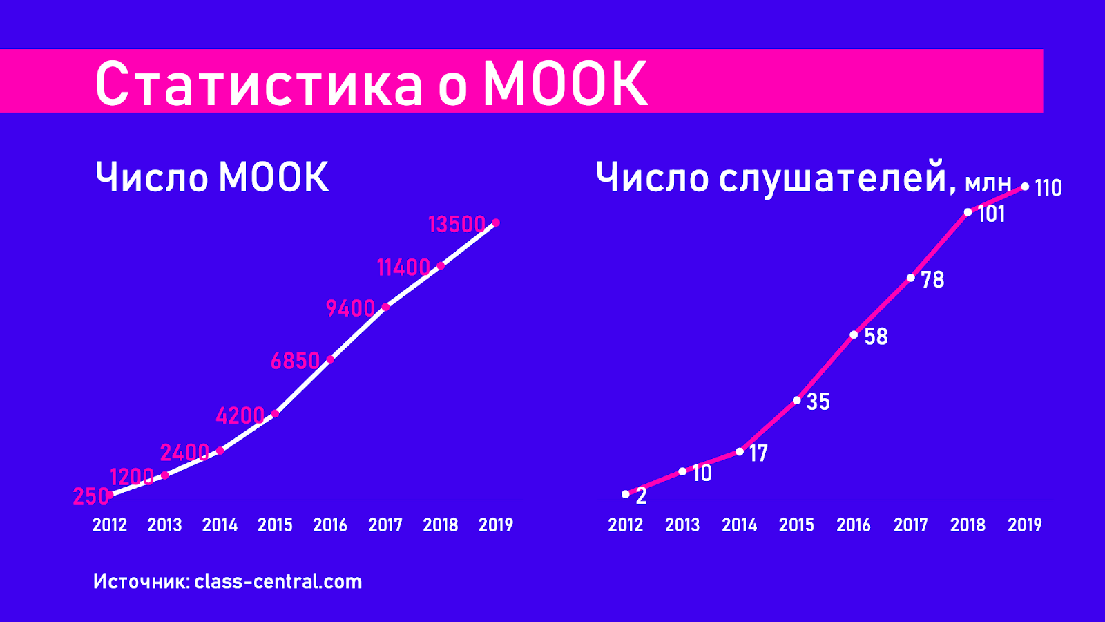 иллюстрация из презентации У. Захаровой, Т. Семеновой, К.Вилковой