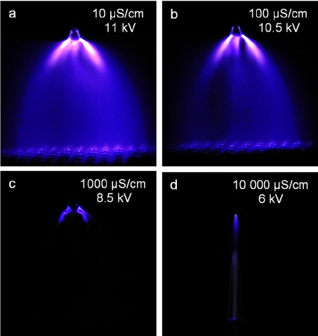 Fig-10-Conductivity-effect-on-the-corona-discharge-with-electrospray-in-maximum.png