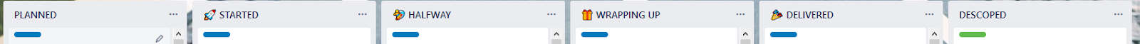 , Tracking Progress with a Key Deliverables Board in Trello: Unito onUnito