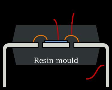 双线封装 (DIP) IC 的侧视图