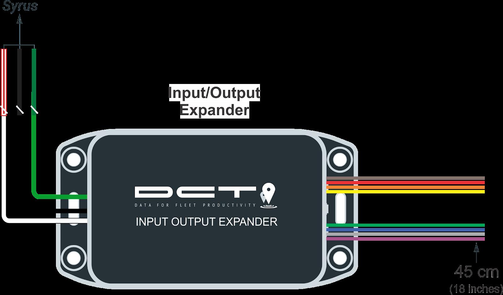 dct input output.png