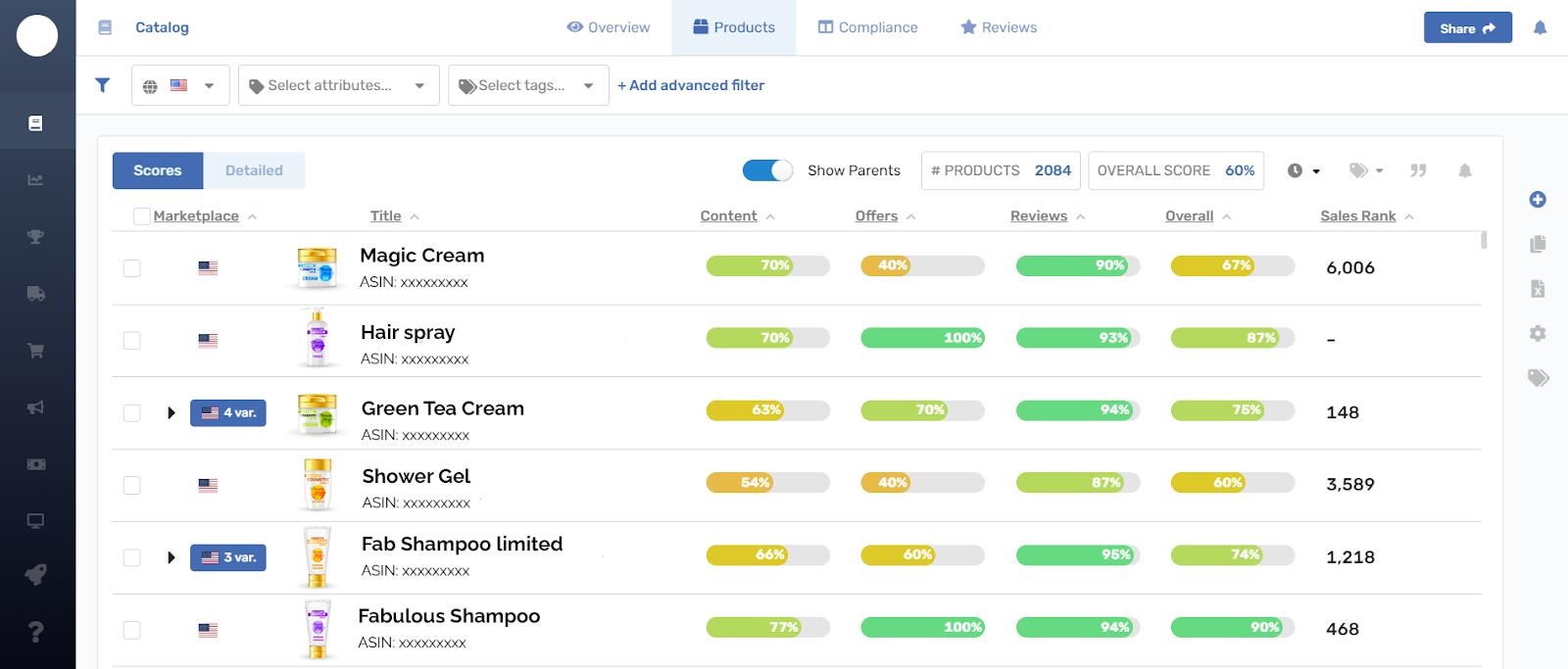 Seelk Studio - Content Score - Amazon Analytics Software